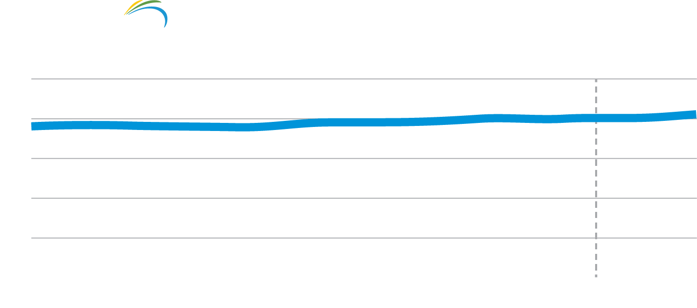 ElectricityPrices_v1